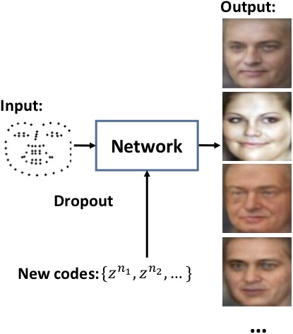 Diverse Conditional Image Generation by Stochastic Regression with Latent Drop-Out Codes