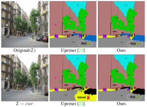 Not Using the Car to See the Sidewalk: Quantifying and Controlling the Effects of Context in Classification and Segmentation