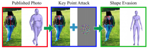 Body Shape Privacy in Images: Understanding Privacy and Preventing Automatic Shape Extraction