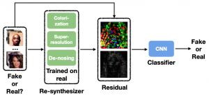 Beyond the Spectrum: Detecting Deepfakes via Re-Synthesis
