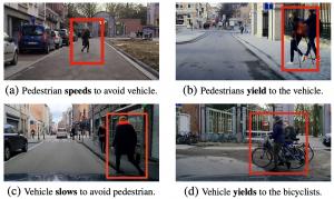 Euro-PVI: Pedestrian Vehicle Interactions in Dense Urban Centers