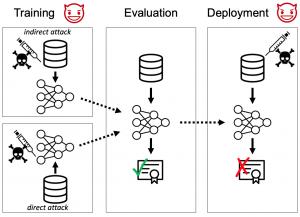 Backdoor Attacks on Network Certification via Data Poisoning